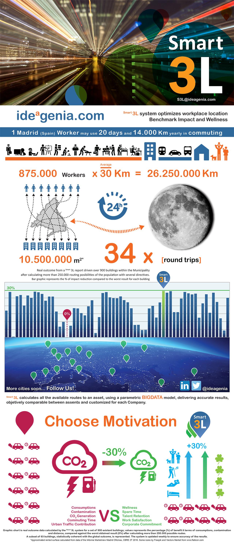2017.04.25 Infografia S3L_QUICO_14